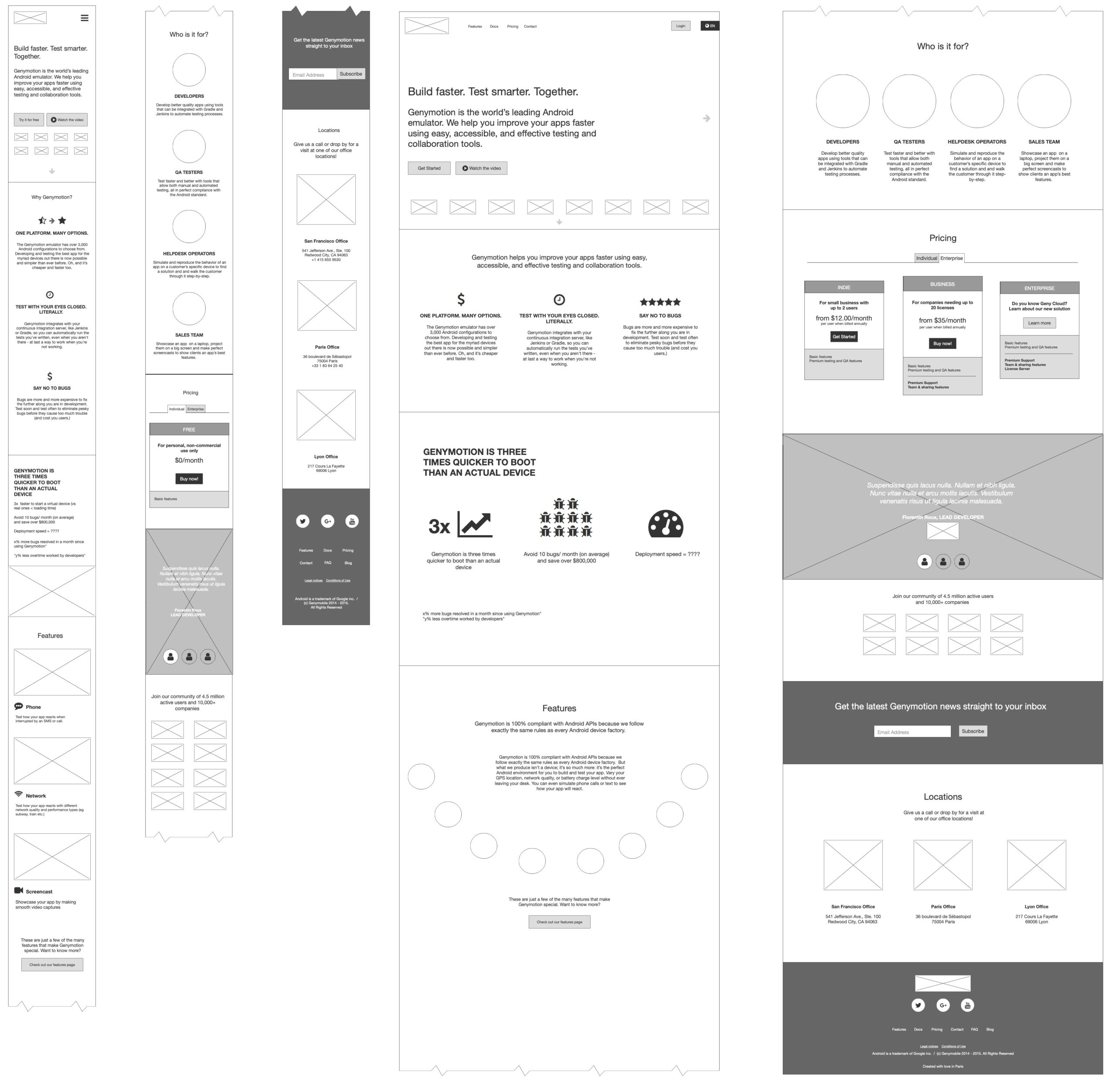 Genymotion homepage wireframes