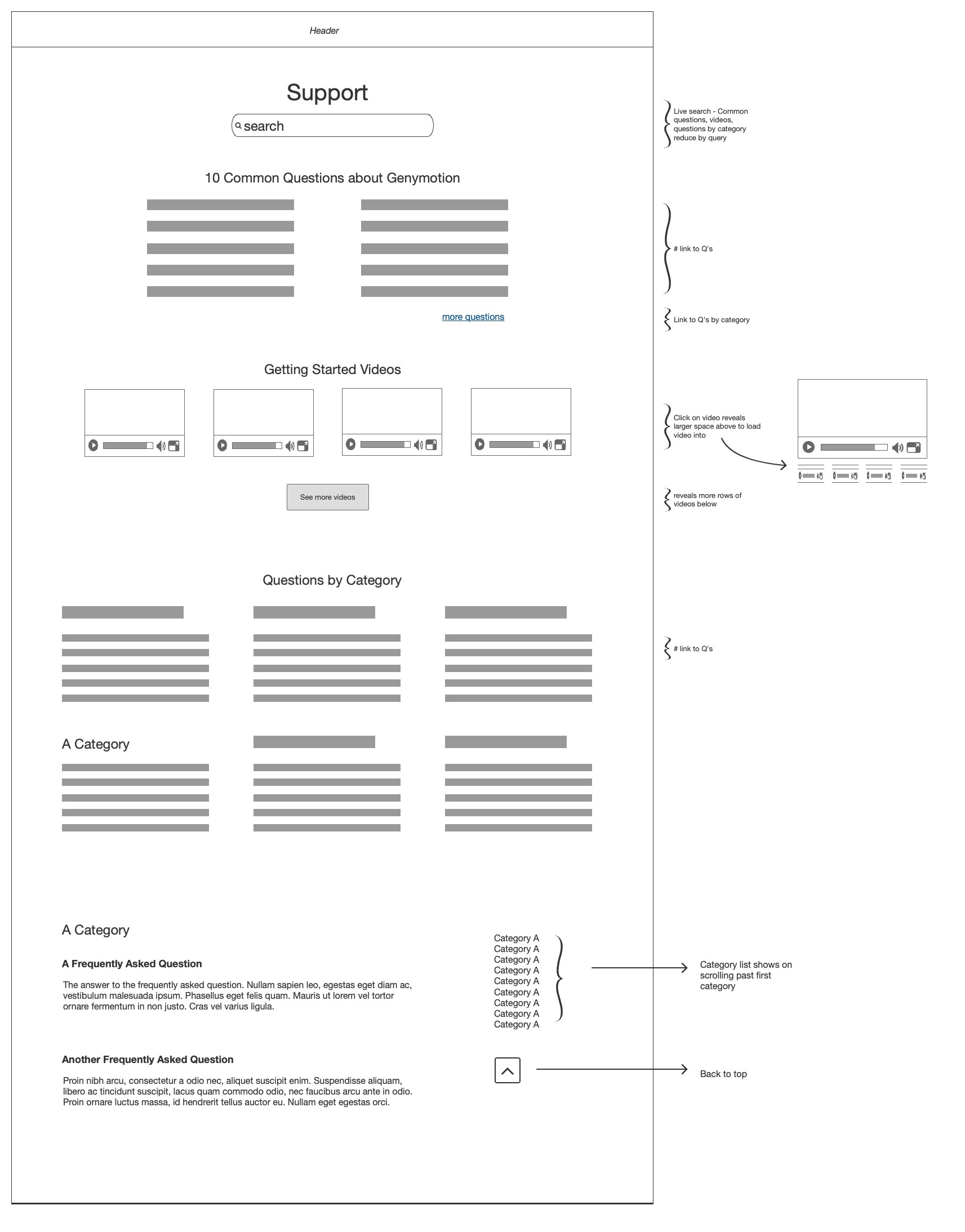 Genymotion support page wireframes