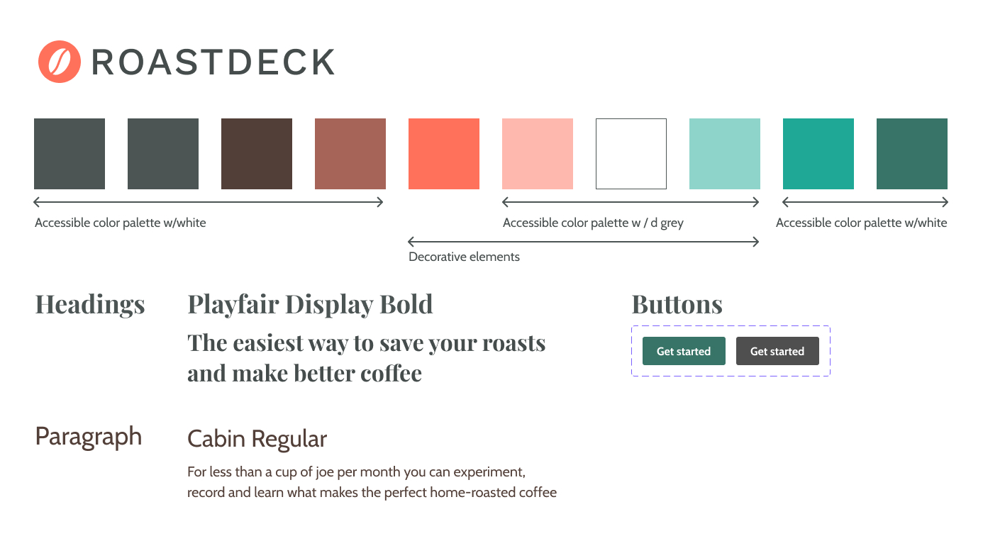 Roastdeck brand - color palette, typography and buttons