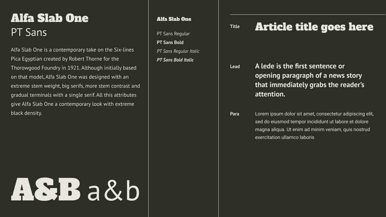 Alfa Slab One and PT Sans type specimen