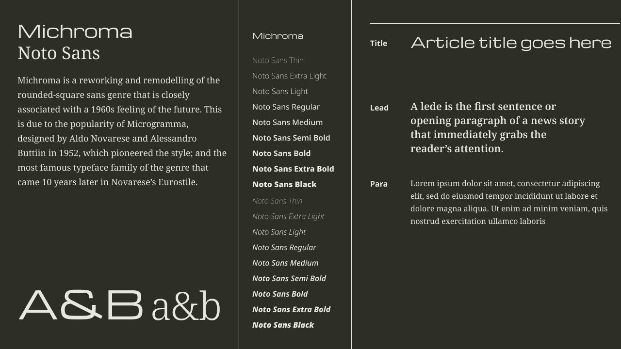 Noto Sans and Michroma type specimen